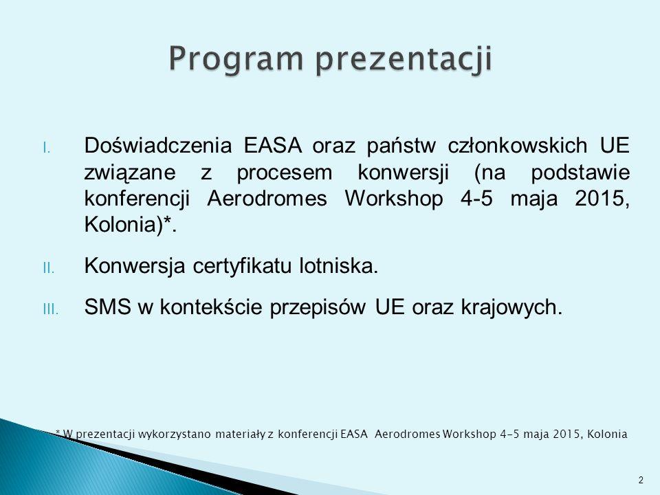 I. Doświadczenia EASA oraz państw członkowskich UE związane z procesem konwersji (na podstawie konferencji Aerodromes Workshop 4-5 maja 2015, Kolonia)