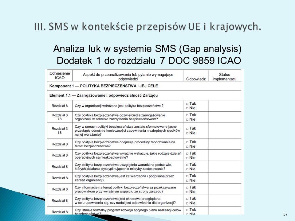 57 Analiza luk w systemie SMS (Gap analysis) Dodatek 1 do rozdziału 7 DOC 9859 ICAO