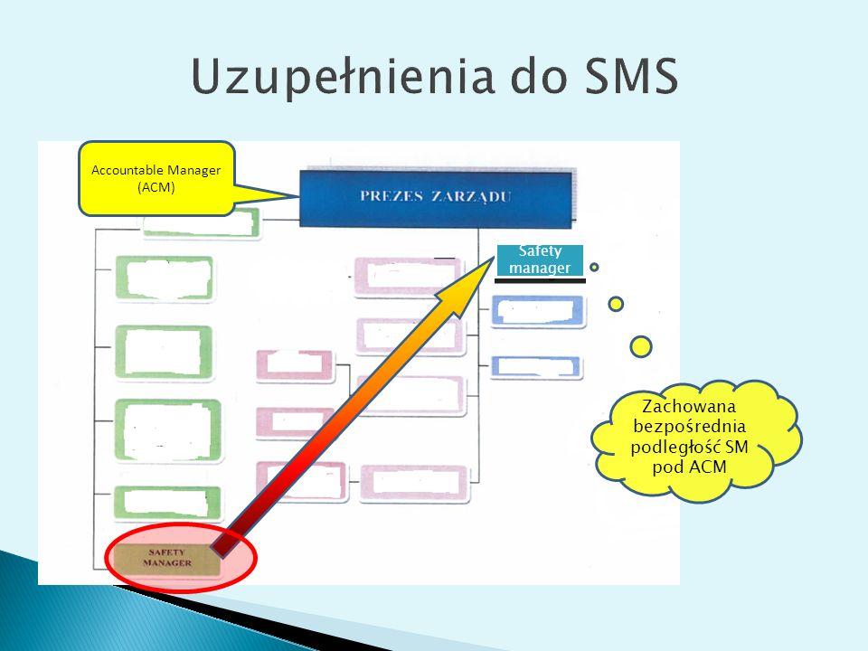 Zachowana bezpośrednia podległość SM pod ACM Safety manager Accountable Manager (ACM)