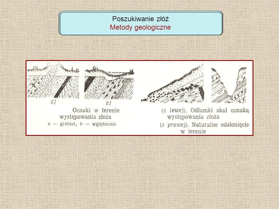 Poszukiwanie złóż Metody geologiczne