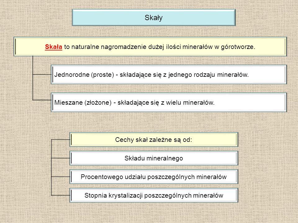 – graniczne wartości parametrów złoża, przy których jego eksploatacja jest technicznie możliwa i ekonomicznie uzasadniona w warunkach projektu zagospodarowania złoża - jest opłacalna.