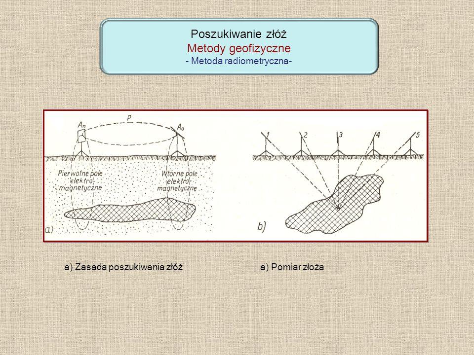 Poszukiwanie złóż Metody geofizyczne - Metoda radiometryczna- a) Zasada poszukiwania złóża) Pomiar złoża