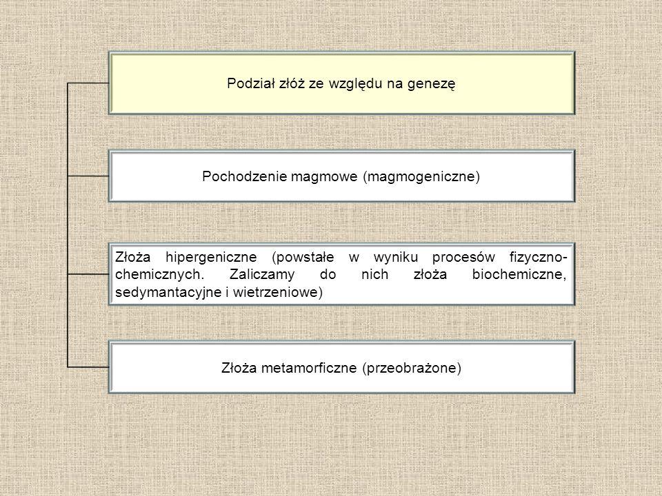 Podział złóż ze względu na genezę Pochodzenie magmowe (magmogeniczne) Złoża hipergeniczne (powstałe w wyniku procesów fizyczno- chemicznych. Zaliczamy