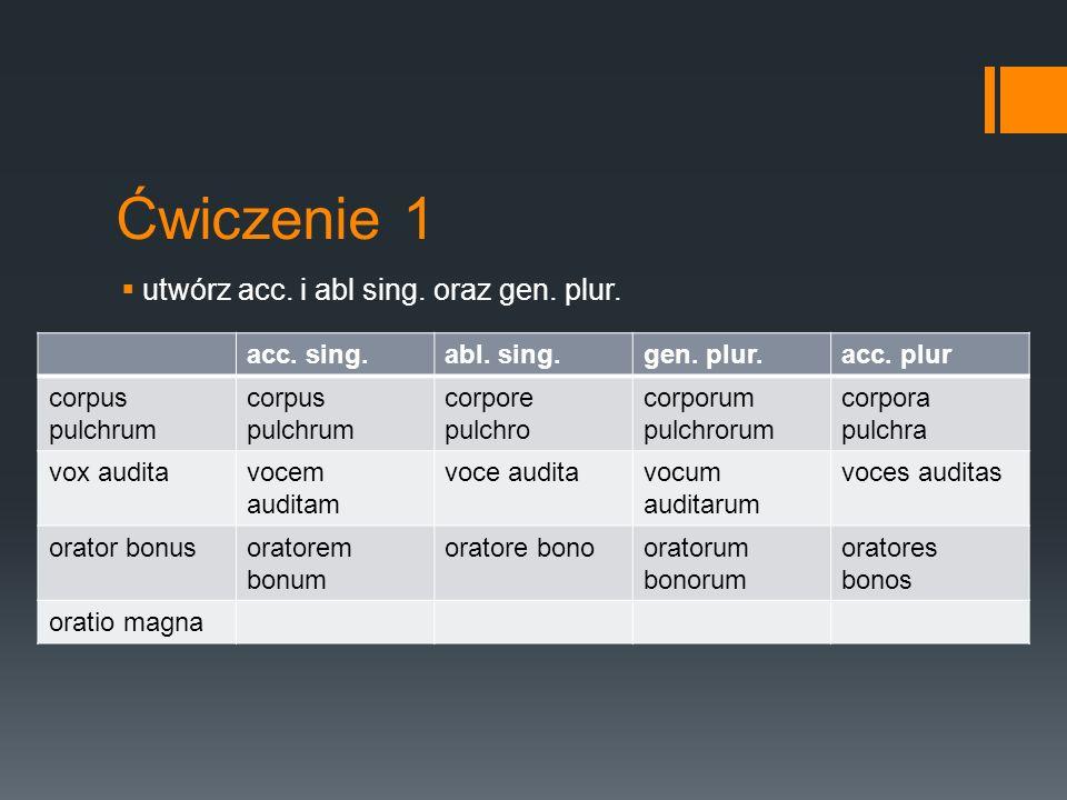 Ćwiczenie 1  utwórz acc. i abl sing. oraz gen. plur. acc. sing.abl. sing.gen. plur.acc. plur corpus pulchrum corpore pulchro corporum pulchrorum corp