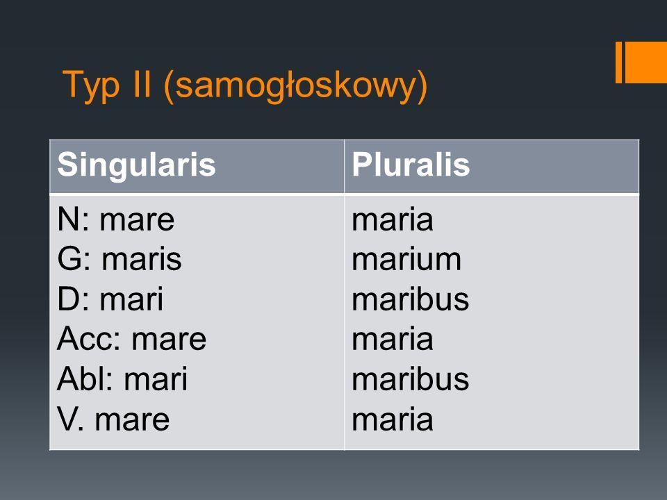 Typ II (samogłoskowy) SingularisPluralis N: mare G: maris D: mari Acc: mare Abl: mari V. mare maria marium maribus maria maribus maria