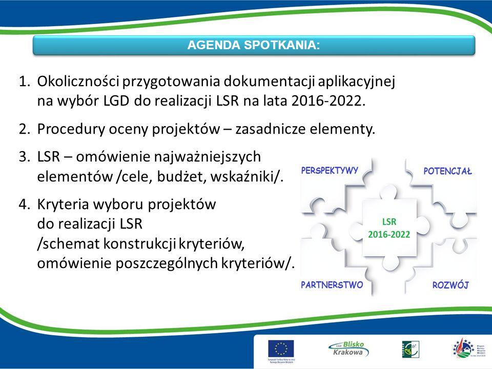 1.Okoliczności przygotowania dokumentacji aplikacyjnej na wybór LGD do realizacji LSR na lata 2016-2022.