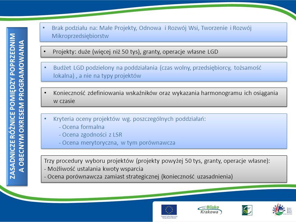 ZASADNICZE RÓŻNICE POMIĘDZY POPRZEDNIM A OBECNYM OKRESEM PROGRAMOWANIA Trzy procedury wyboru projektów (projekty powyżej 50 tys, granty, operacje własne): - Możliwość ustalania kwoty wsparcia - Ocena porównawcza zamiast strategicznej (konieczność uzasadnienia) Brak podziału na: Małe Projekty, Odnowa i Rozwój Wsi, Tworzenie i Rozwój Mikroprzedsiębiorstw Projekty: duże (więcej niż 50 tys), granty, operacje własne LGD Budżet LGD podzielony na poddziałania (czas wolny, przedsiębiorcy, tożsamość lokalna), a nie na typy projektów Konieczność zdefiniowania wskaźników oraz wykazania harmonogramu ich osiągania w czasie Kryteria oceny projektów wg.