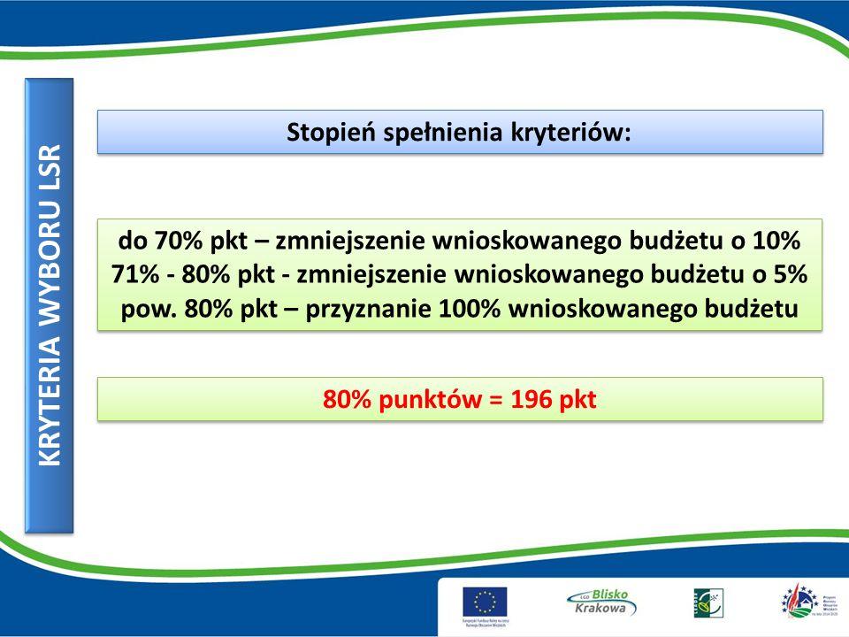 KRYTERIA WYBORU LSR Suma punktów wynikających z kryteriów: 245 pkt Minimum globalne, gwarantujące otrzymanie dofinansowania: 147 pkt Liczba punktów, które LGD Blisko Krakowa może uzyskać: 212 pkt 80% punktów = 196 pkt