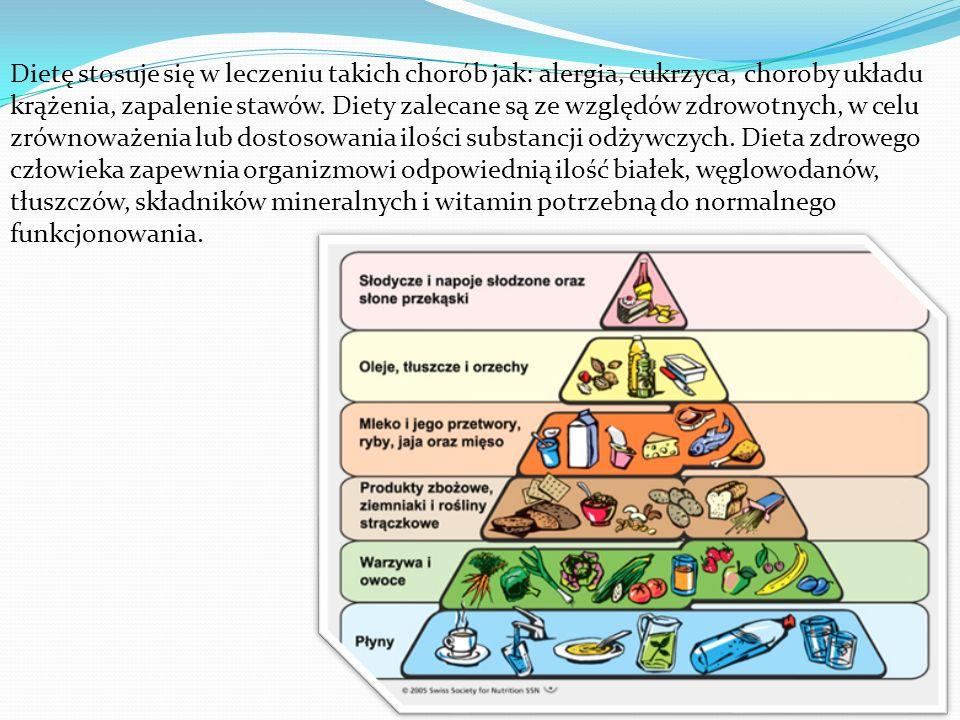 Dietę stosuje się w leczeniu takich chorób jak: alergia, cukrzyca, choroby układu krążenia, zapalenie stawów.