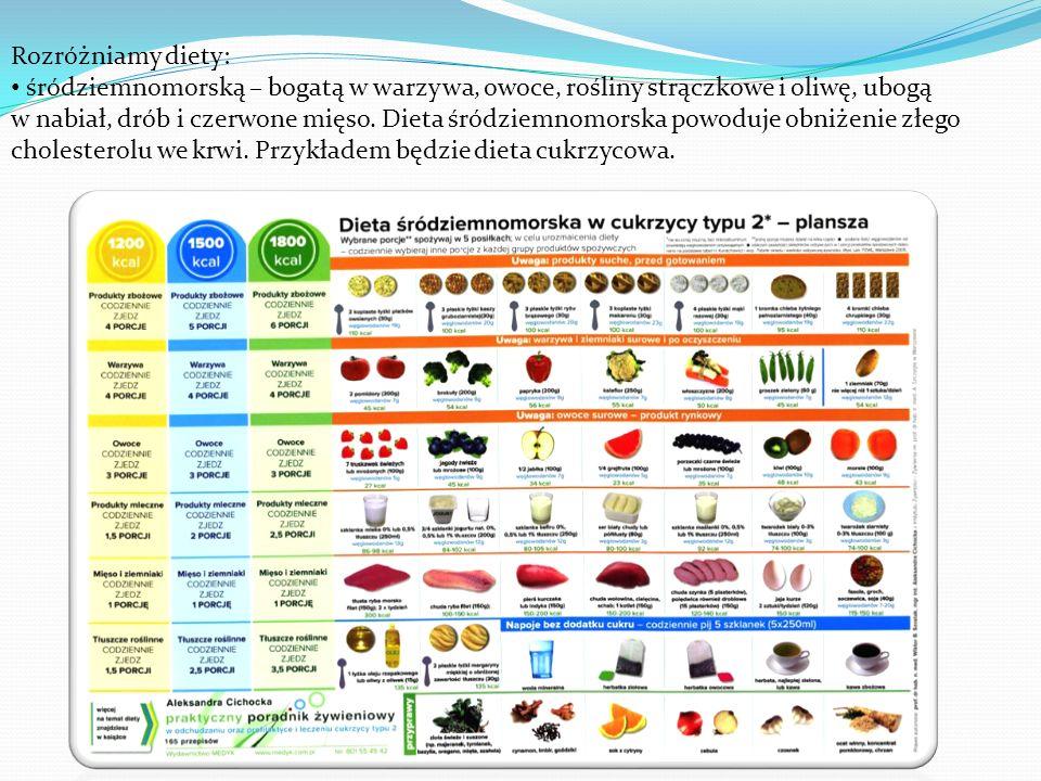 Rozróżniamy diety: śródziemnomorską – bogatą w warzywa, owoce, rośliny strączkowe i oliwę, ubogą w nabiał, drób i czerwone mięso.