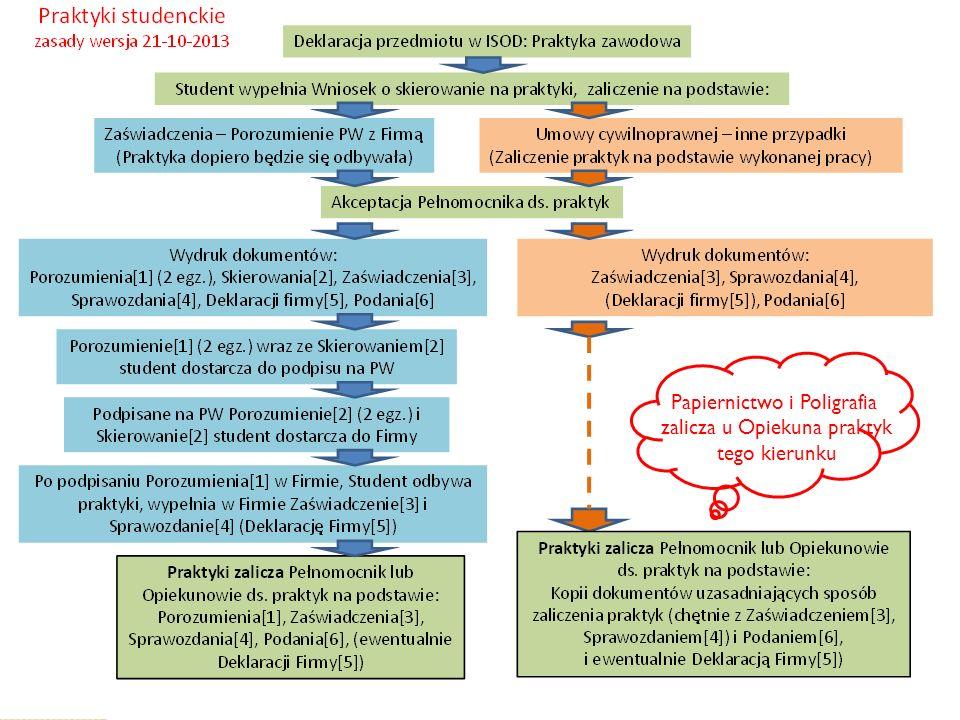 14 Papiernictwo i Poligrafia zalicza u Opiekuna praktyk tego kierunku