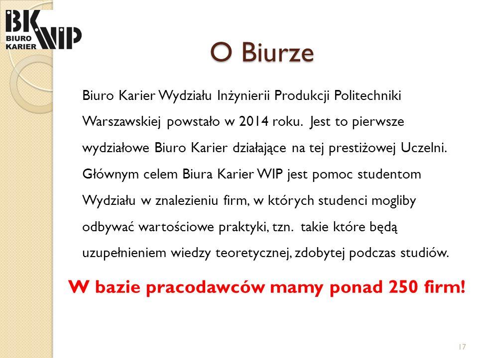 O Biurze Biuro Karier Wydziału Inżynierii Produkcji Politechniki Warszawskiej powstało w 2014 roku. Jest to pierwsze wydziałowe Biuro Karier działając