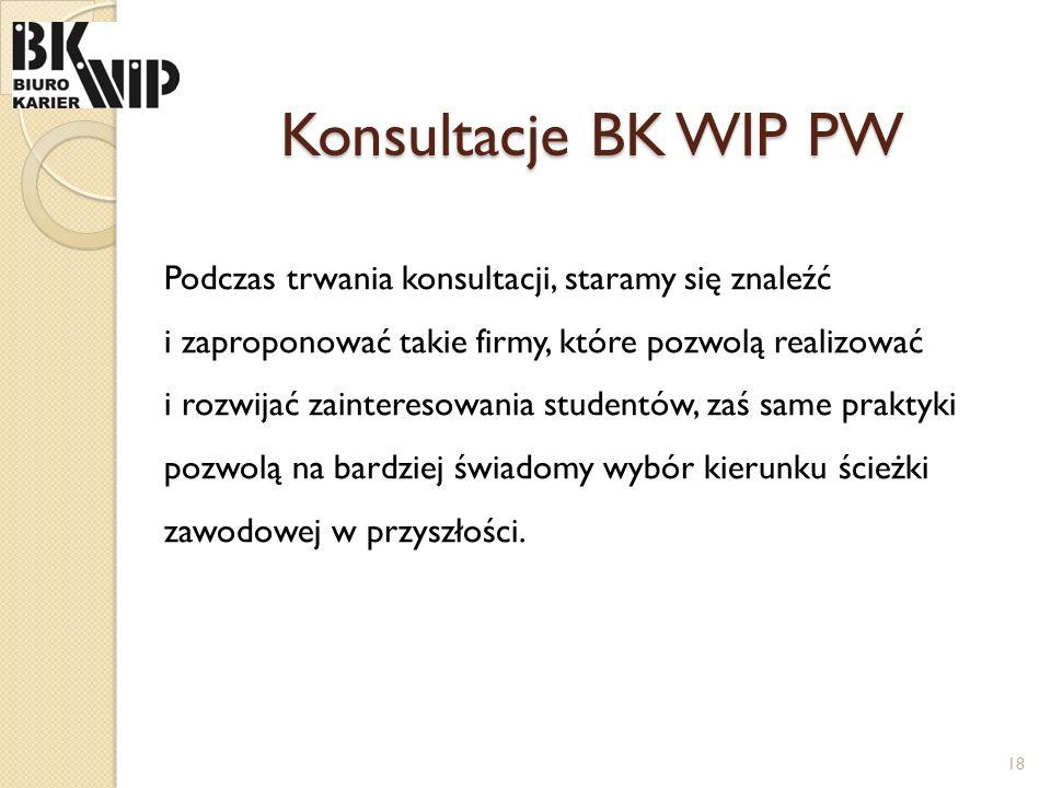 Konsultacje BK WIP PW Podczas trwania konsultacji, staramy się znaleźć i zaproponować takie firmy, które pozwolą realizować i rozwijać zainteresowania