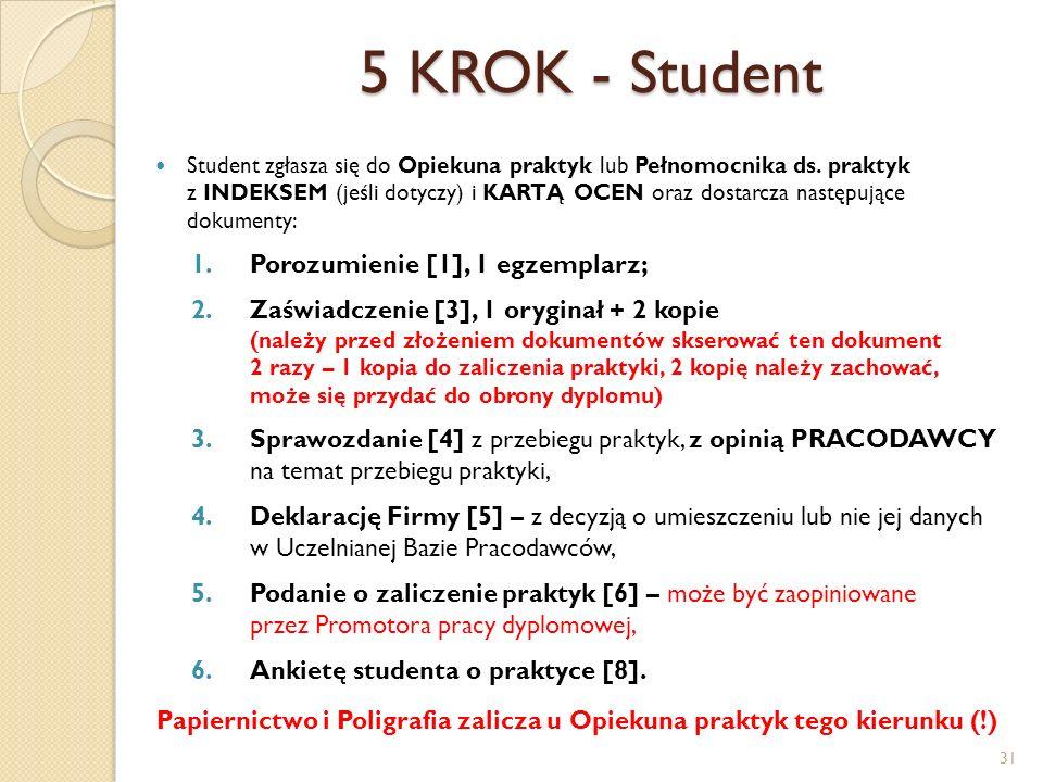 5 KROK - Student Student zgłasza się do Opiekuna praktyk lub Pełnomocnika ds. praktyk z INDEKSEM (jeśli dotyczy) i KARTĄ OCEN oraz dostarcza następują