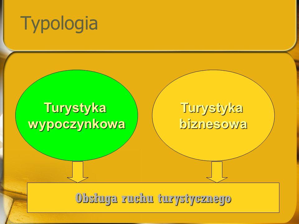 Typologia TurystykawypoczynkowaTurystykabiznesowa Obsługa ruchu turystycznego