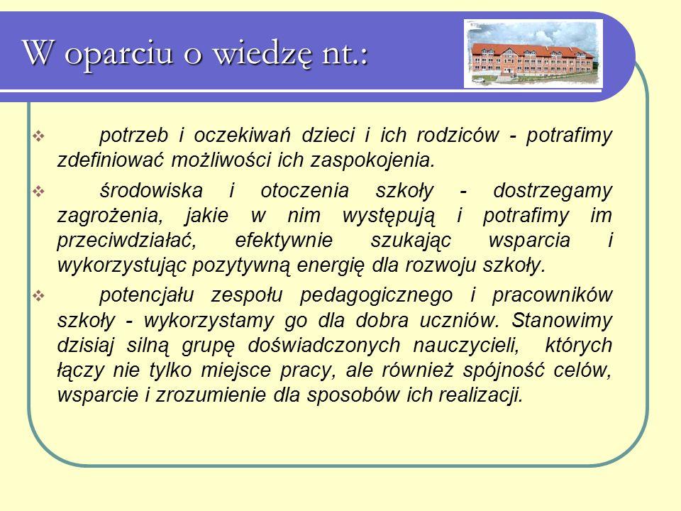 Współpraca: Każdy z członków szkolnej społeczności: o samorządu uczniowskiego, o rady pedagogicznej, o rady rodziców, aktywnie włączy się w urzeczywistnianie wizji placówki.