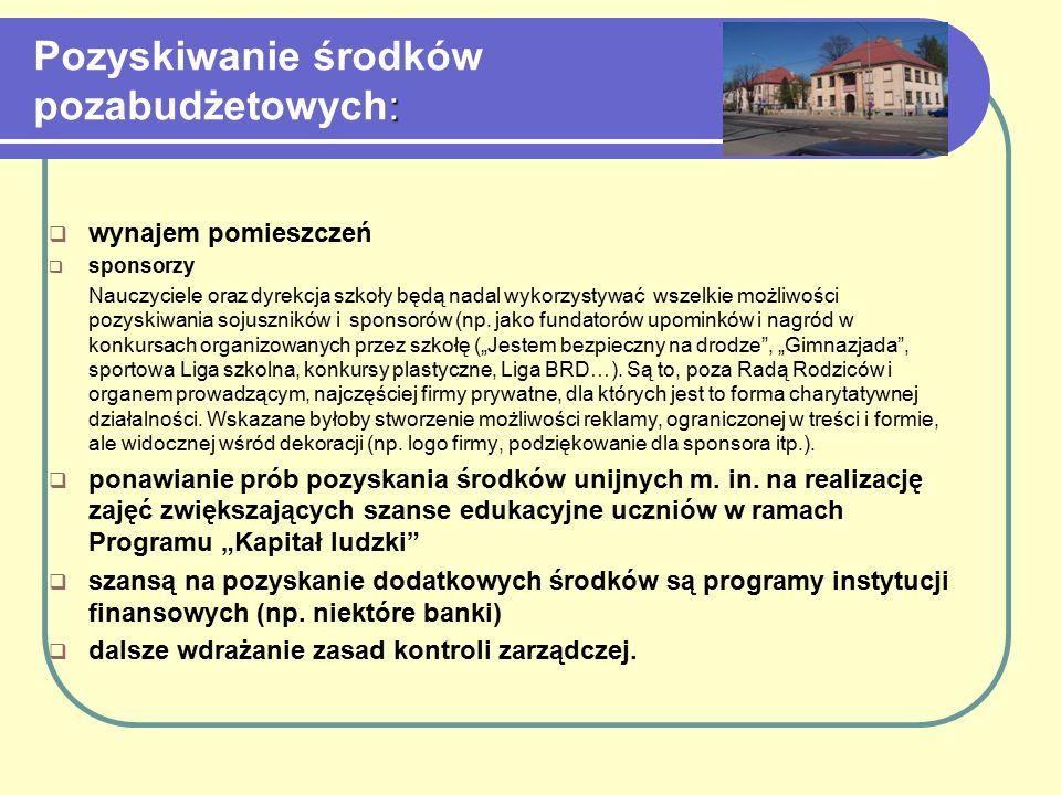 : Pozyskiwanie środków pozabudżetowych:  wynajem pomieszczeń  sponsorzy Nauczyciele oraz dyrekcja szkoły będą nadal wykorzystywać wszelkie możliwośc