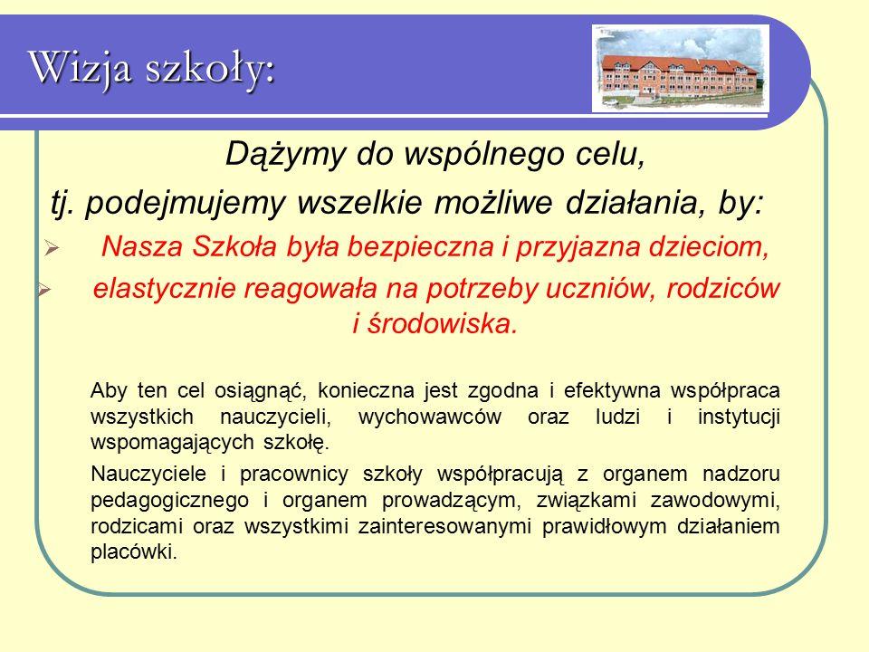 Wizja szkoły: Dążymy do wspólnego celu, tj. podejmujemy wszelkie możliwe działania, by:  Nasza Szkoła była bezpieczna i przyjazna dzieciom,  elastyc