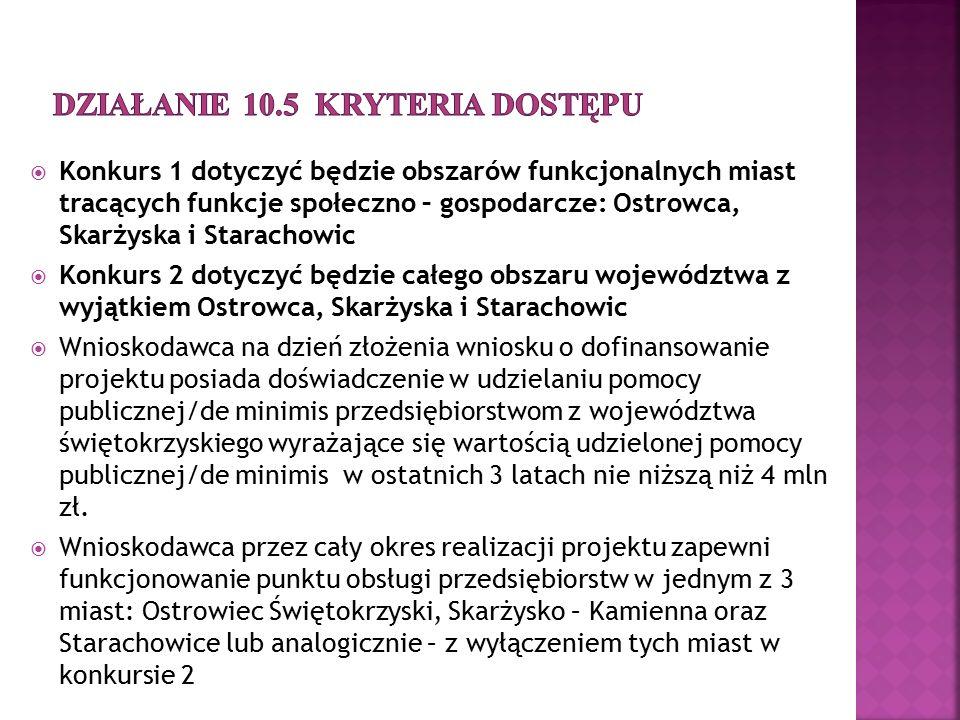 Konkurs 1 dotyczyć będzie obszarów funkcjonalnych miast tracących funkcje społeczno – gospodarcze: Ostrowca, Skarżyska i Starachowic  Konkurs 2 dot