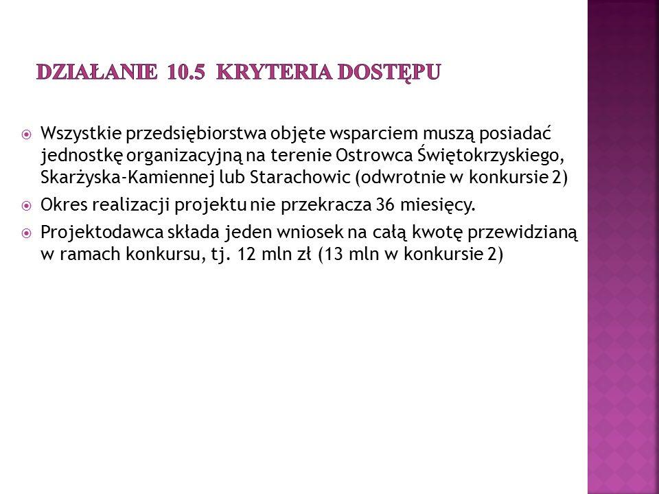  Wszystkie przedsiębiorstwa objęte wsparciem muszą posiadać jednostkę organizacyjną na terenie Ostrowca Świętokrzyskiego, Skarżyska-Kamiennej lub Starachowic (odwrotnie w konkursie 2)  Okres realizacji projektu nie przekracza 36 miesięcy.