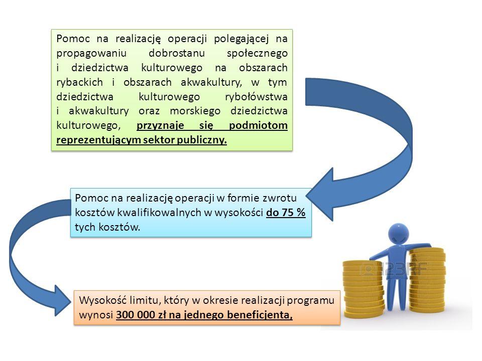 Wysokość limitu, który w okresie realizacji programu wynosi 300 000 zł na jednego beneficjenta, Pomoc na realizację operacji w formie zwrotu kosztów kwalifikowalnych w wysokości do 75 % tych kosztów.