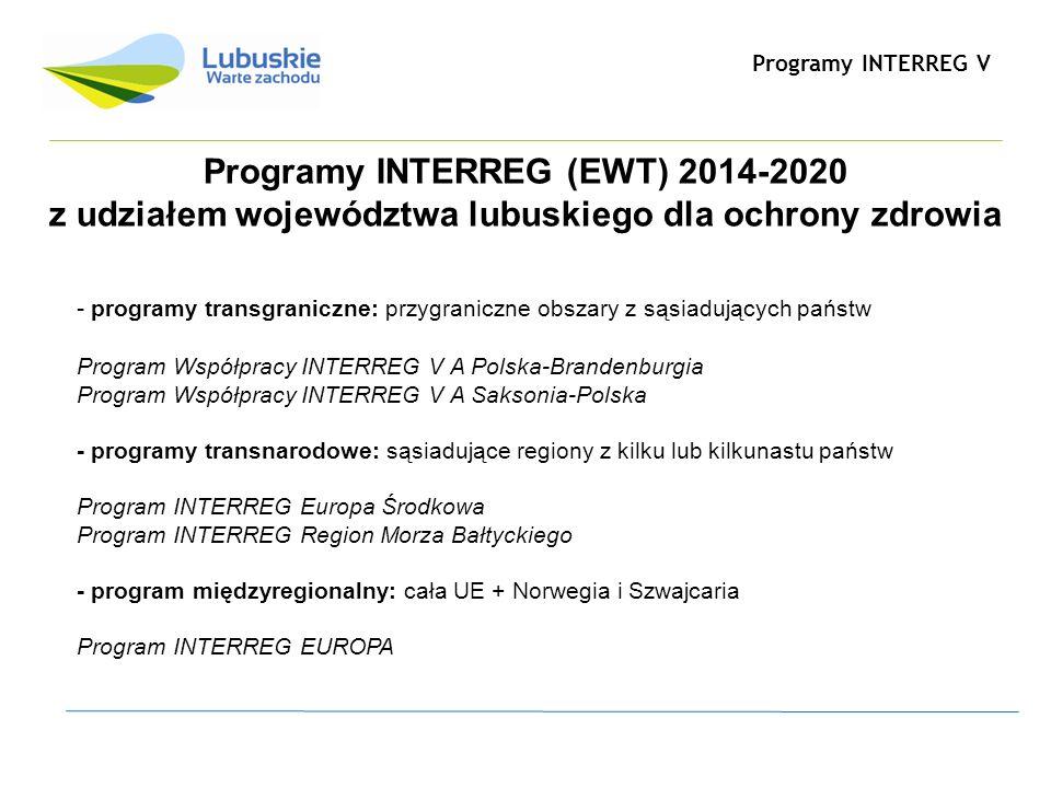 Beneficjenci: Programy transnarodowe – podmioty publiczne, jak i prywatne.