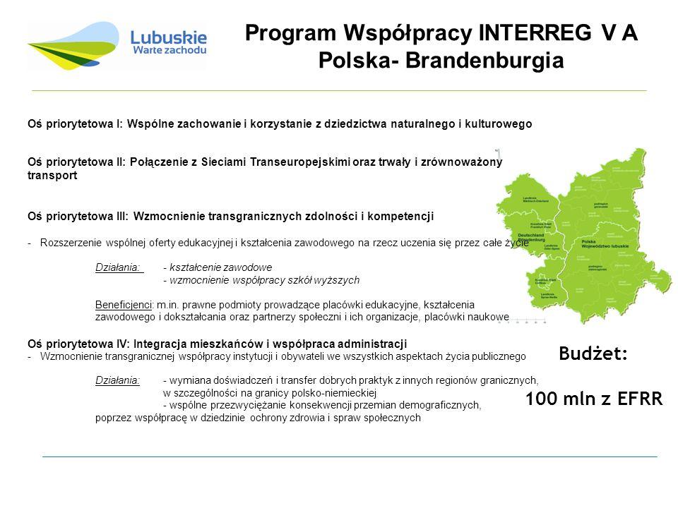 Oś priorytetowa I Alokacja: 21, 7 mln EUR z EFRR Wspólne dziedzictwo naturalne i kulturowe Oś priorytetowa II Alokacja: 13,6 mln EUR z EFRR Mobilność regionalna Oś priorytetowa III Alokacja: 10,1 mln EUR z EFRR Edukacja transgraniczna Oś priorytetowa IV Alokacja: 20,4 mln EUR z EFRR Współpraca partnerska i potencjał instytucjonalny Program Współpracy INTERREG V A Sachsen – Polska Budżet: 70 mln z EFRR Obszar wsparcia dla województwa lubuskiego: powiat żarski