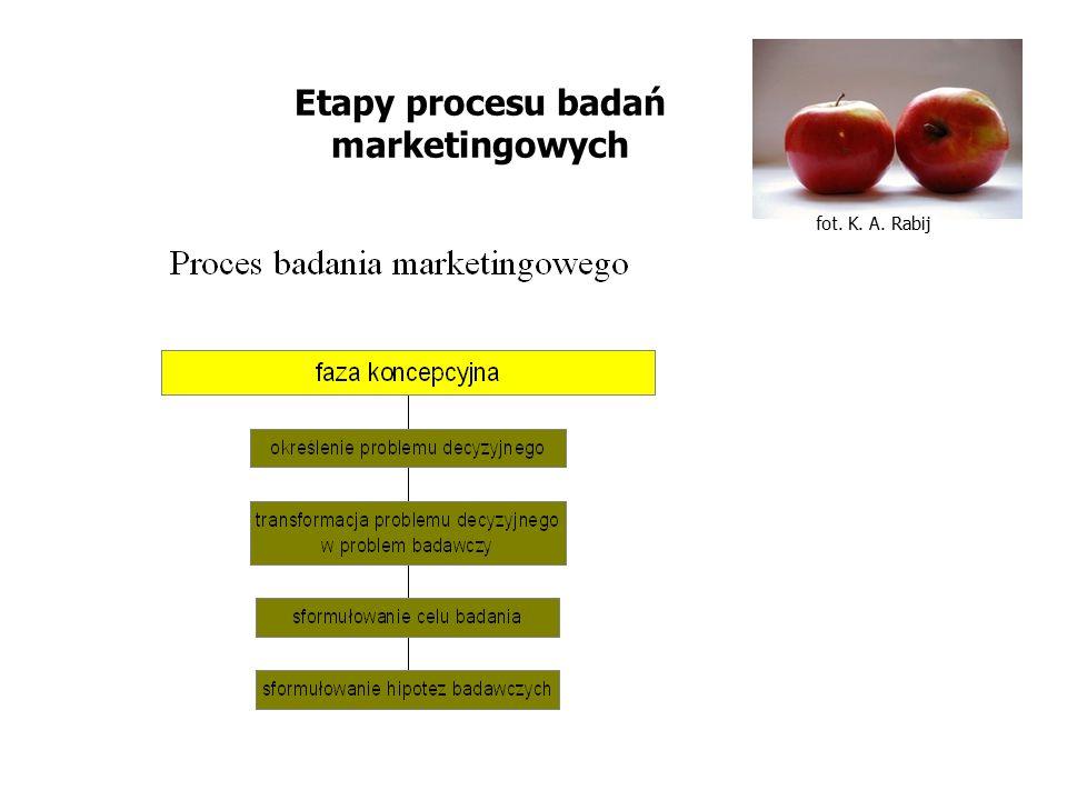 fot. K. A. Rabij Badania rynkowe i marketingowe Etapy procesu badań marketingowych
