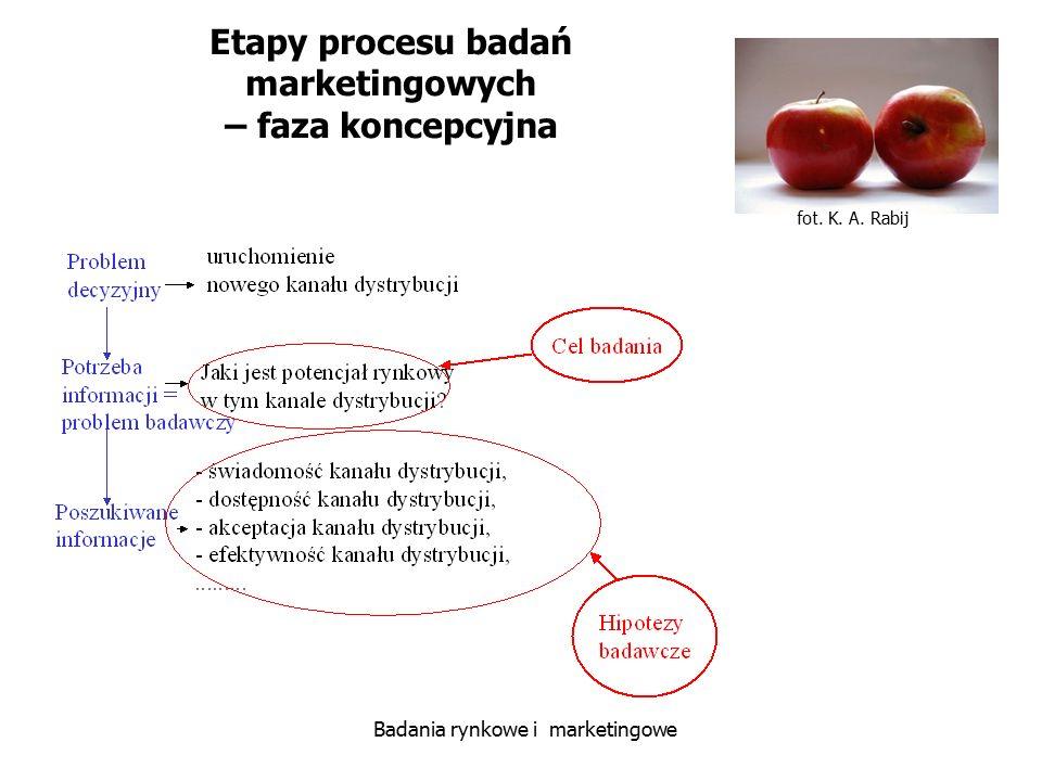 fot. K. A. Rabij Badania rynkowe i marketingowe Etapy procesu badań marketingowych – faza koncepcyjna