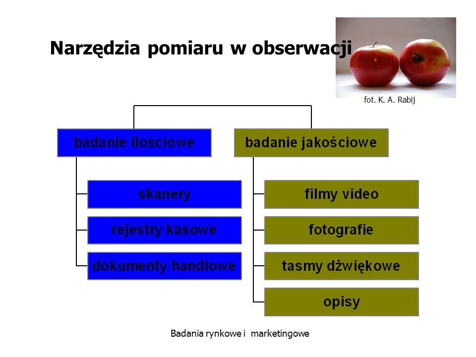 fot. K. A. Rabij Badania rynkowe i marketingowe Narzędzia pomiaru w obserwacji