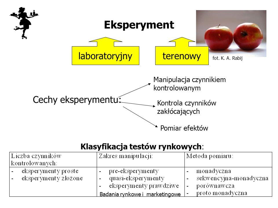 fot. K. A. Rabij Badania rynkowe i marketingowe Eksperyment laboratoryjnyterenowy Cechy eksperymentu: Manipulacja czynnikiem kontrolowanym Kontrola cz