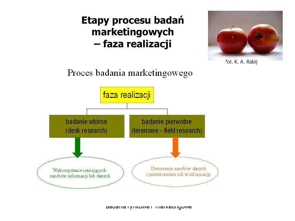 fot. K. A. Rabij Badania rynkowe i marketingowe Etapy procesu badań marketingowych – faza realizacji