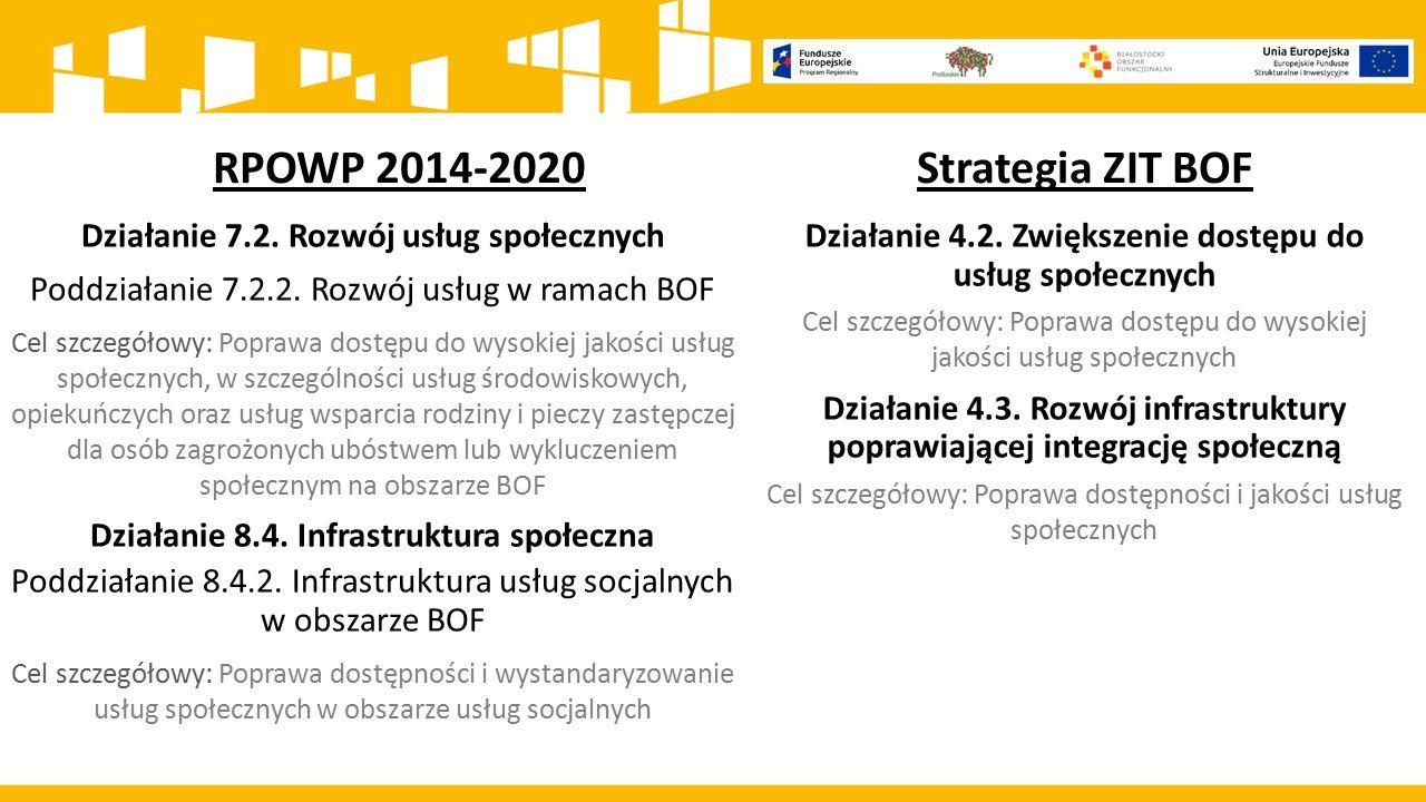 RPOWP 2014-2020 Działanie 7.2.Rozwój usług społecznych Poddziałanie 7.2.2.
