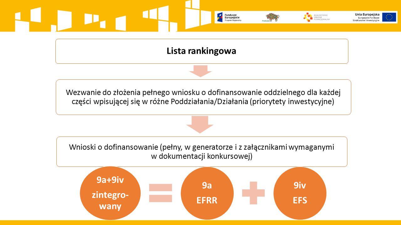 Lista rankingowa Wezwanie do złożenia pełnego wniosku o dofinansowanie oddzielnego dla każdej części wpisującej się w różne Poddziałania/Działania (priorytety inwestycyjne) Wnioski o dofinansowanie (pełny, w generatorze i z załącznikami wymaganymi w dokumentacji konkursowej) 9iv EFS 9a EFRR 9a+9iv zintegro- wany