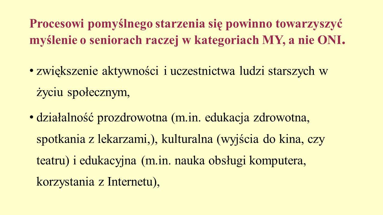 Procesowi pomyślnego starzenia się powinno towarzyszyć myślenie o seniorach raczej w kategoriach MY, a nie ONI tworzenie grup samopomocowych, których członkowie będą wzajemnie się wspierać w trudnościach życia codziennego, Przedstawienie Programu z Ostrholz –Niemcy Mieszkania chronione dla os.