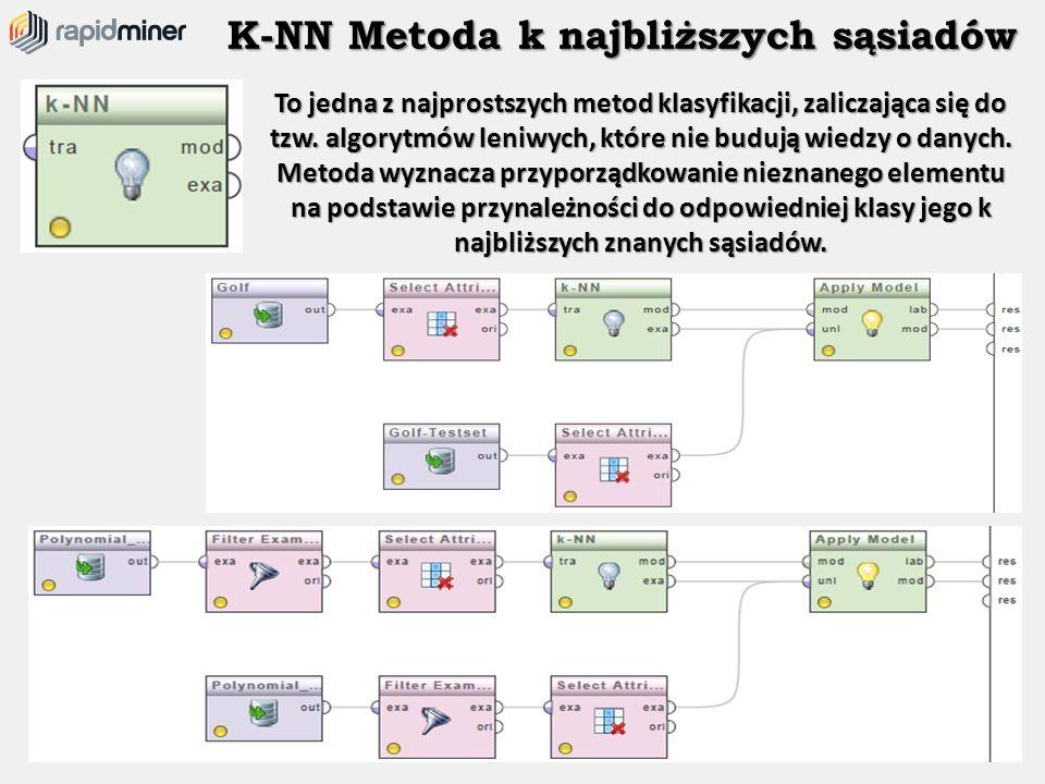 K-NN Metoda k najbliższych sąsiadów To jedna z najprostszych metod klasyfikacji, zaliczająca się do tzw. algorytmów leniwych, które nie budują wiedzy