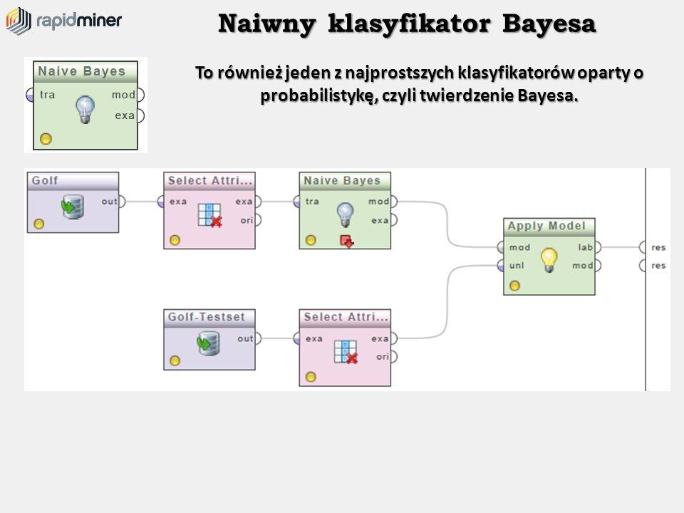 Naiwny klasyfikator Bayesa To również jeden z najprostszych klasyfikatorów oparty o probabilistykę, czyli twierdzenie Bayesa.