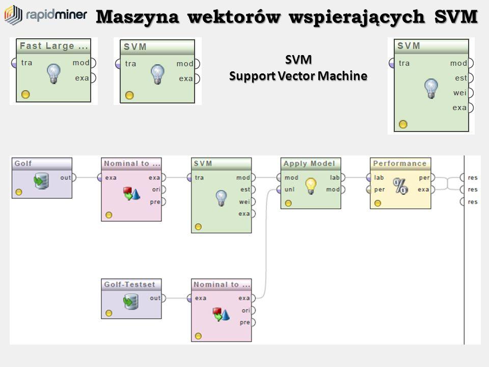 Maszyna wektorów wspierających SVM SVM Support Vector Machine