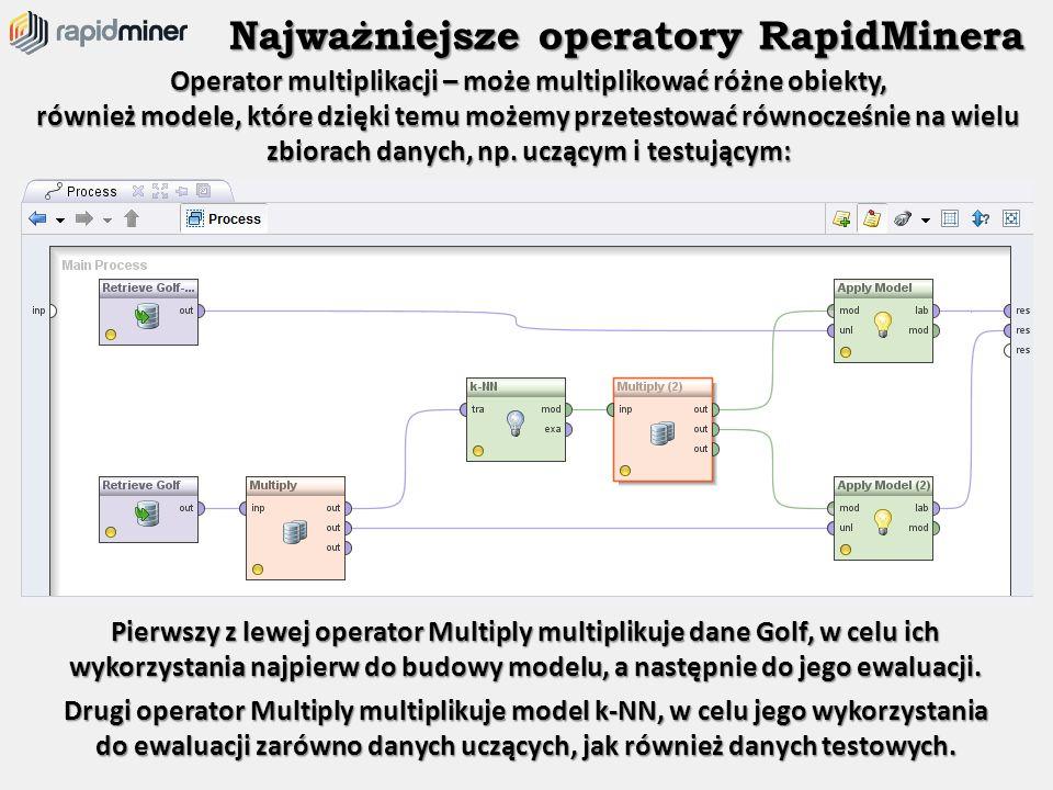 Najważniejsze operatory RapidMinera Operator multiplikacji – może multiplikować różne obiekty, również modele, które dzięki temu możemy przetestować r