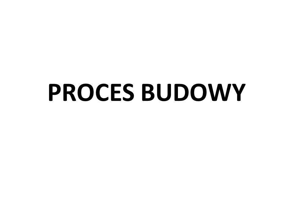 PROCES BUDOWY Dokumentacja budowy Dokumentacja budowy - należy przez to rozumieć pozwolenie na budowę wraz z załączonym projektem budowlanym, dziennik budowy, protokoły odbiorów częściowych i końcowych, w miarę potrzeby, rysunki i opisy służące realizacji obiektu, operaty geodezyjne i książkę obmiarów, a w przypadku realizacji obiektów metodą montażu - także dziennik montażu (art.