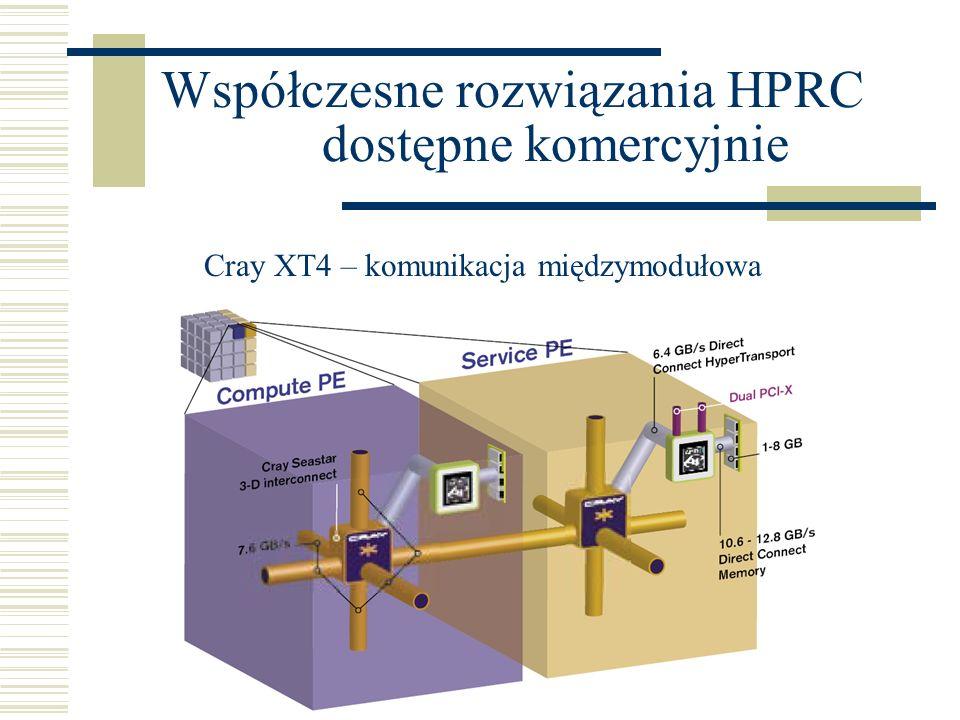 Współczesne rozwiązania HPRC dostępne komercyjnie Cray XT4 – komunikacja międzymodułowa