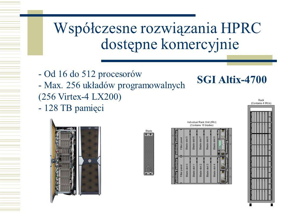 Współczesne rozwiązania HPRC dostępne komercyjnie SGI Altix-4700 - Od 16 do 512 procesorów - Max.