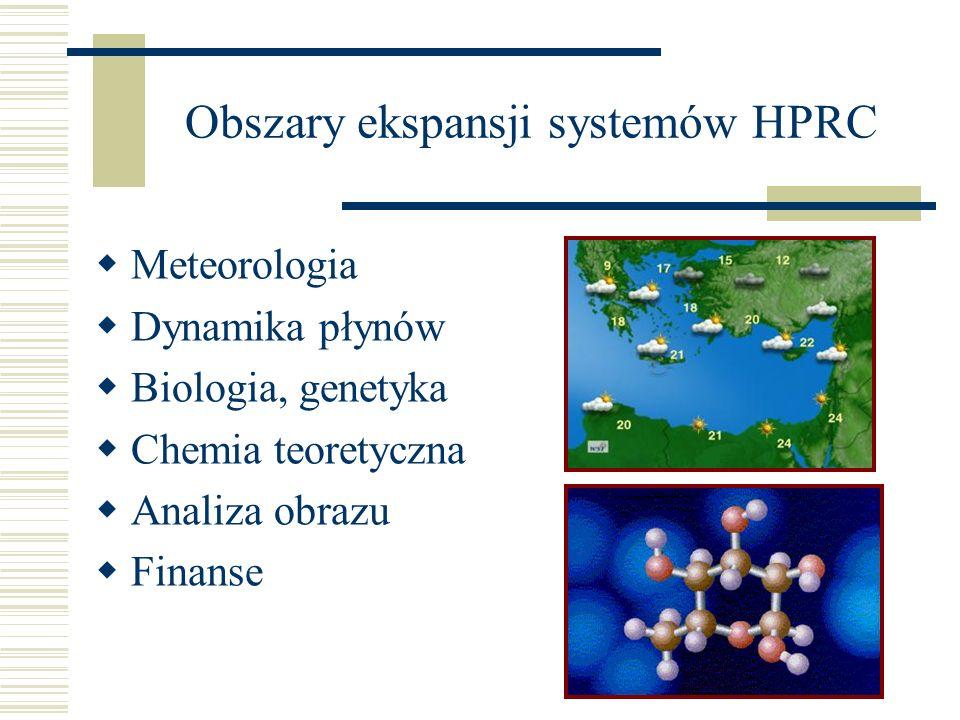 Obszary ekspansji systemów HPRC  Meteorologia  Dynamika płynów  Biologia, genetyka  Chemia teoretyczna  Analiza obrazu  Finanse