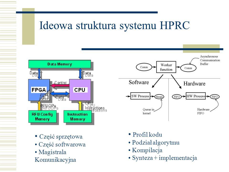 Środowiska programistyczne dla systemów HPRC - przykład Mitrion – C  Podstawowa składania jest taka sama jak dla języka C – {},=,if, for, while..