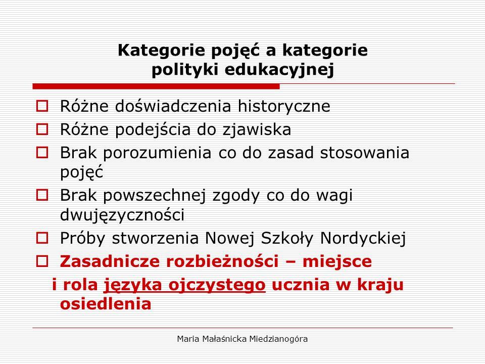 Maria Małaśnicka Miedzianogóra Kategorie pojęć a kategorie polityki edukacyjnej  Różne doświadczenia historyczne  Różne podejścia do zjawiska  Brak