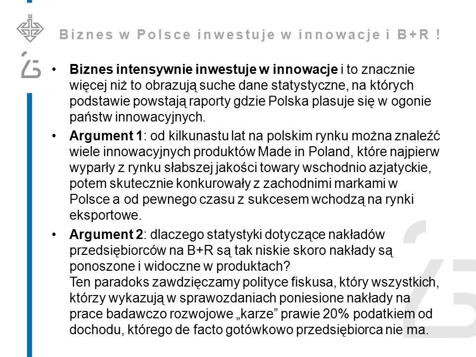 Biznes w Polsce inwestuje w innowacje i B+R ! Biznes intensywnie inwestuje w innowacje i to znacznie więcej niż to obrazują suche dane statystyczne, n