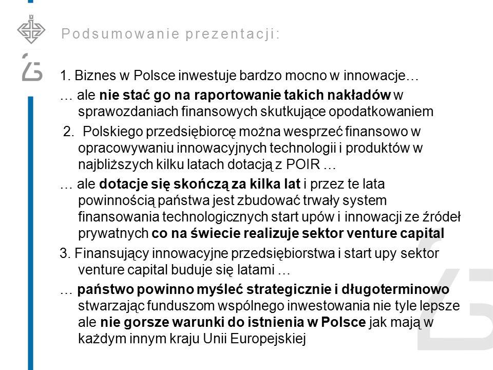 Podsumowanie prezentacji: 1. Biznes w Polsce inwestuje bardzo mocno w innowacje… … ale nie stać go na raportowanie takich nakładów w sprawozdaniach fi