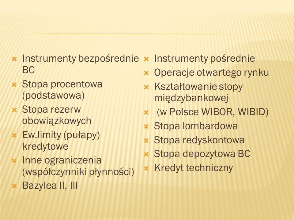  Instrumenty bezpośrednie BC  Stopa procentowa (podstawowa)  Stopa rezerw obowiązkowych  Ew.limity (pułapy) kredytowe  Inne ograniczenia (współcz