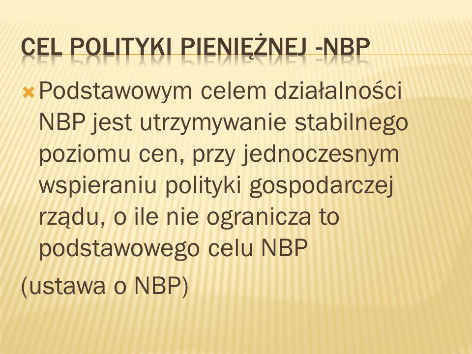 W Polsce  2,5 % inflacji (CPI)  Pasmo odchylenia:  +/- 1,%  Unia Gospodarcza i Walutowa,EBC  Cel :do 2 %  Względem HSBC (Zharmonizowany Indeks Cen Konsumpcyjnych)