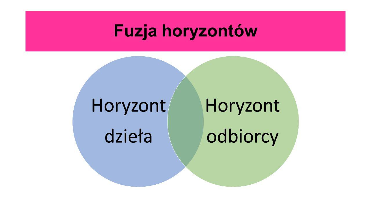 Fuzja horyzontów Horyzont dzieła Horyzont odbiorcy